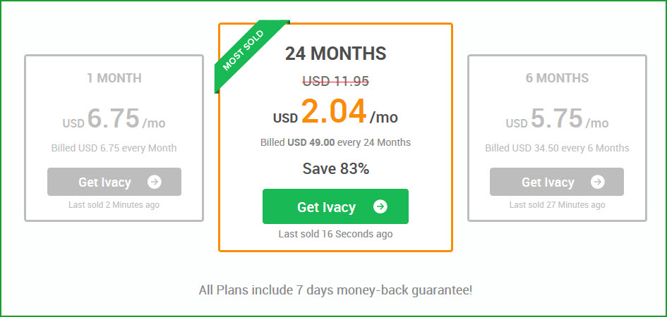 ivacy vpn review pricing